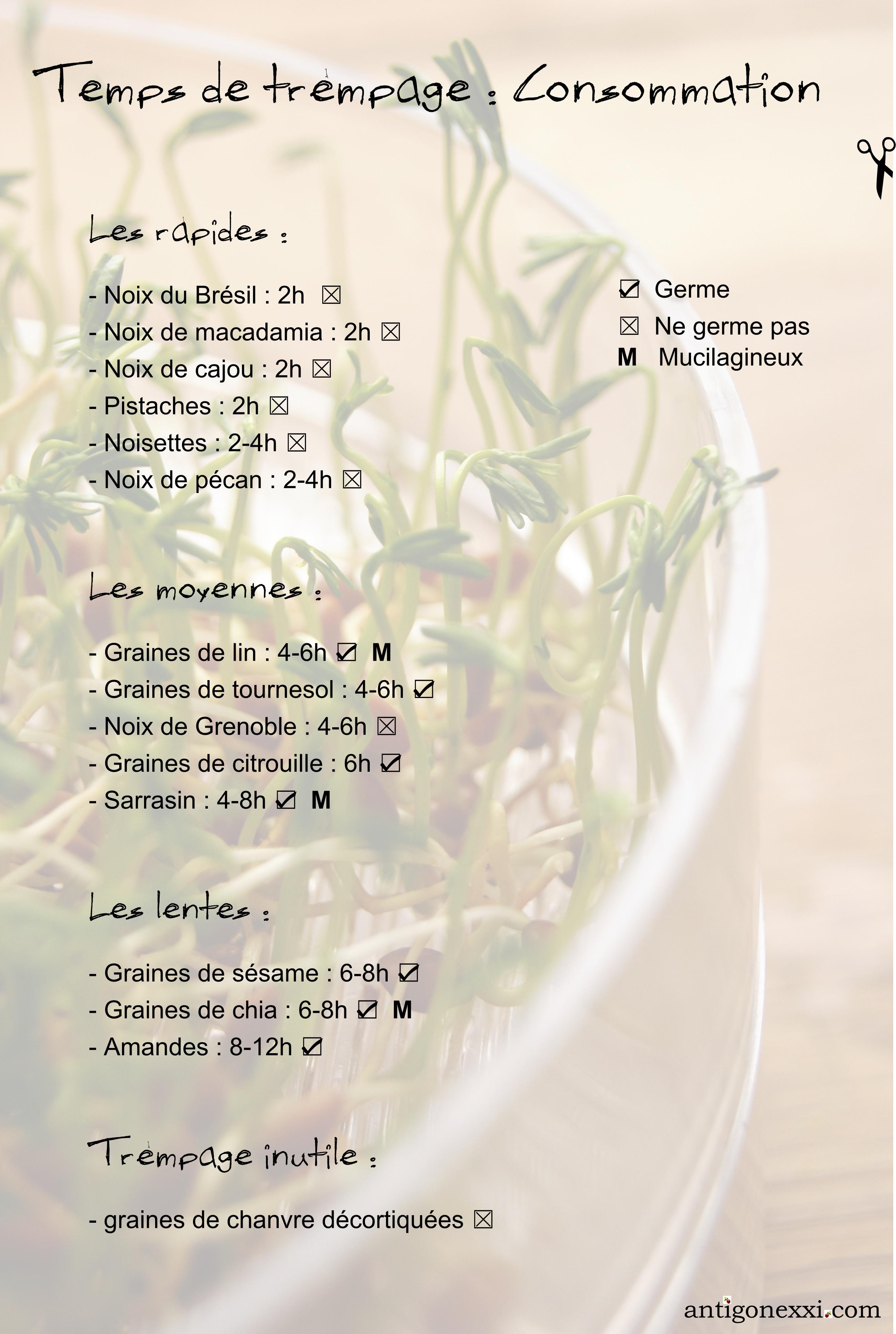Graines germ es le b a ba antigone xxi for Temps de germination gazon